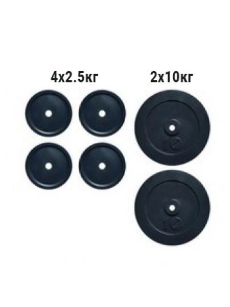 Набор дисков композитных Newt Rock 30 кг