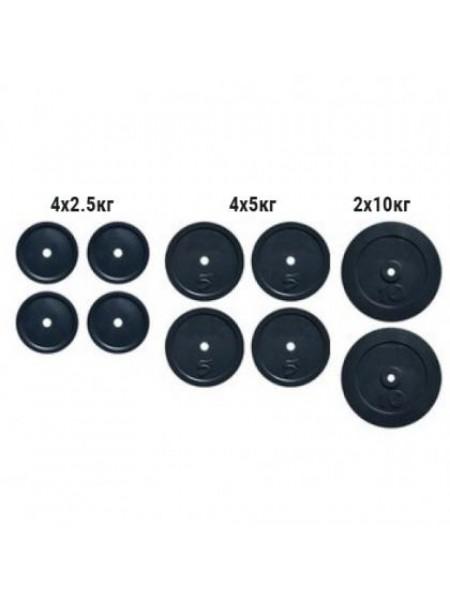 Набор дисков композитных Newt Rock 50 кг